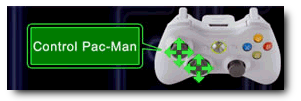 [Image: http://nfggames.com/games/PacManCE/ControlScheme.png]